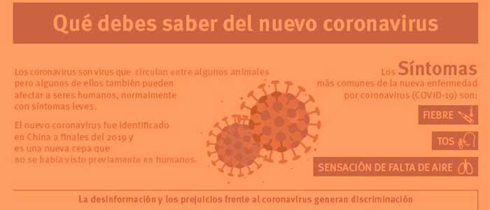 Què hem de saber del Coronavirus